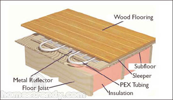 Radiant Floor Heating For Your Homes Home Trendy